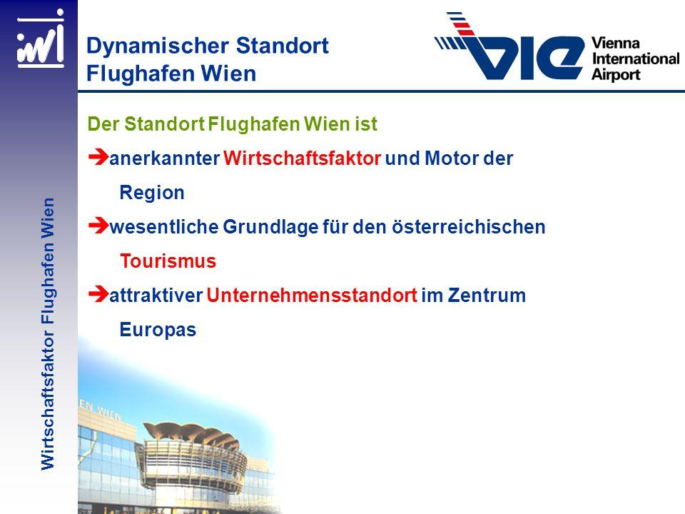 Dynamischer Standort Flughafen Wien Der Standort Flughafen Wien ist è anerkannter Wirtschaftsfaktor und Motor der Region è wesentliche Grundlage für d