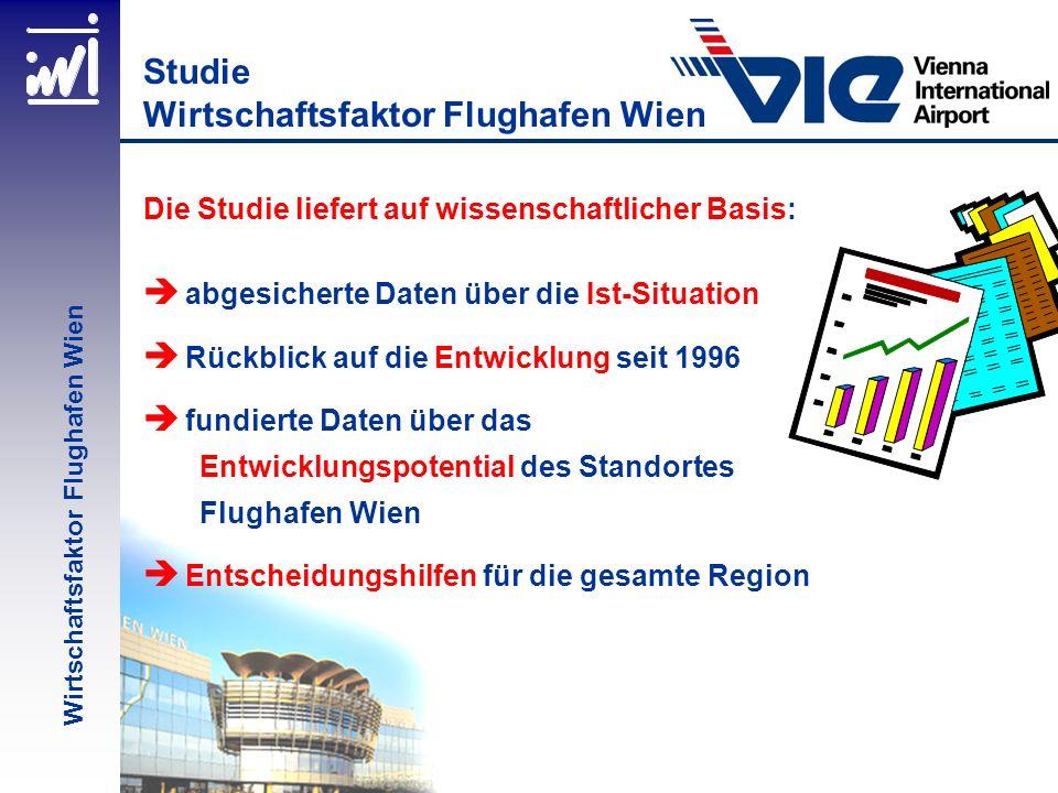 Dynamischer Standort Flughafen Wien Von 1996 bis 1999 è stieg die Anzahl der am Standort Flughafen Wien Beschäftigten 10-mal stärker als die der österreichischen Wirtschaft.