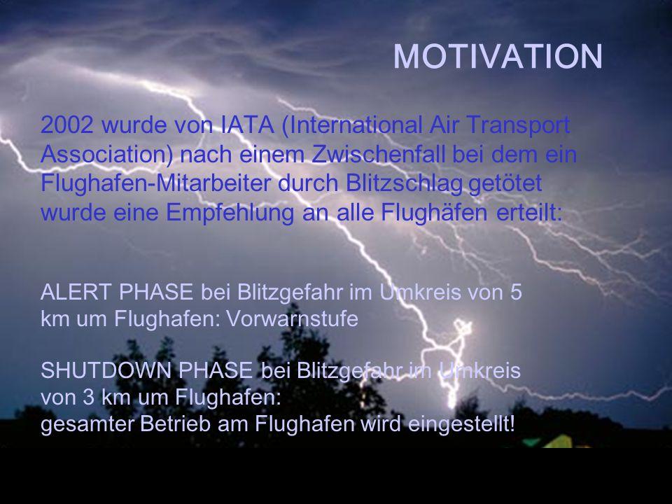 LOWI Die IATA-Empfehlung ist nicht verbindlich, Österreich hat sich allerdings entschlossen, die Empfehlung auf allen Flughäfen anzuwenden.