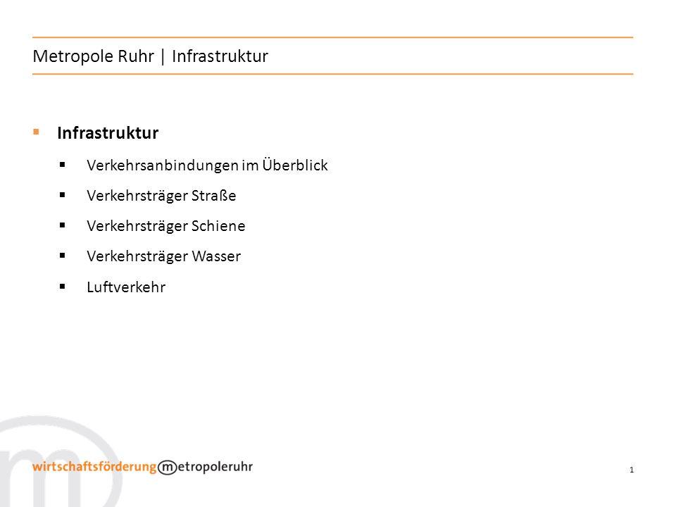 2 Metropole Ruhr | Verkehrsanbindungen im Überblick Die Metropole Ruhr ist eine der verkehrstechnisch am besten erschlossenen Regionen Europas: dichtes Straßennetz (4.664 km überörtliche Straßen) stärkste Eisenbahninfrastruktur (u.