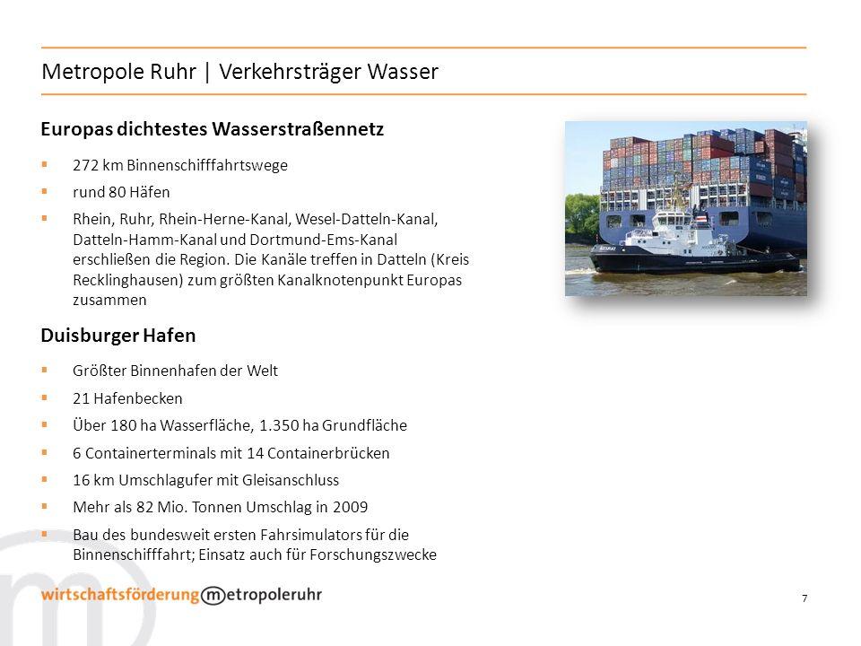 7 Metropole Ruhr | Verkehrsträger Wasser Europas dichtestes Wasserstraßennetz 272 km Binnenschifffahrtswege rund 80 Häfen Rhein, Ruhr, Rhein-Herne-Kanal, Wesel-Datteln-Kanal, Datteln-Hamm-Kanal und Dortmund-Ems-Kanal erschließen die Region.