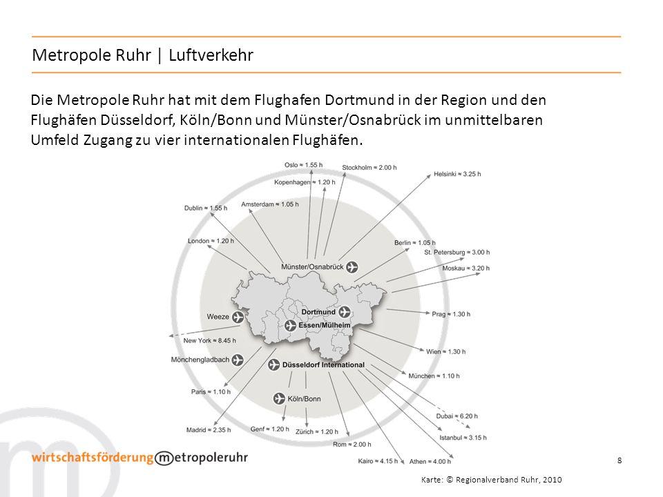 8 Metropole Ruhr | Luftverkehr Die Metropole Ruhr hat mit dem Flughafen Dortmund in der Region und den Flughäfen Düsseldorf, Köln/Bonn und Münster/Osnabrück im unmittelbaren Umfeld Zugang zu vier internationalen Flughäfen.