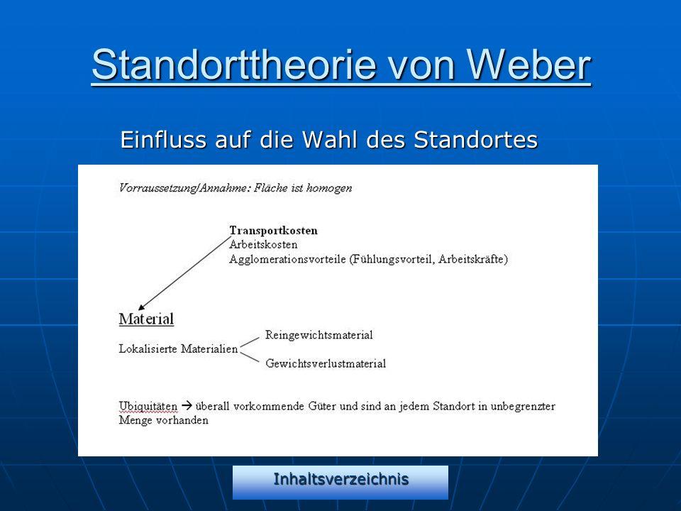 Inhaltsverzeichnis Standorttheorie von Weber Einfluss auf die Wahl des Standortes