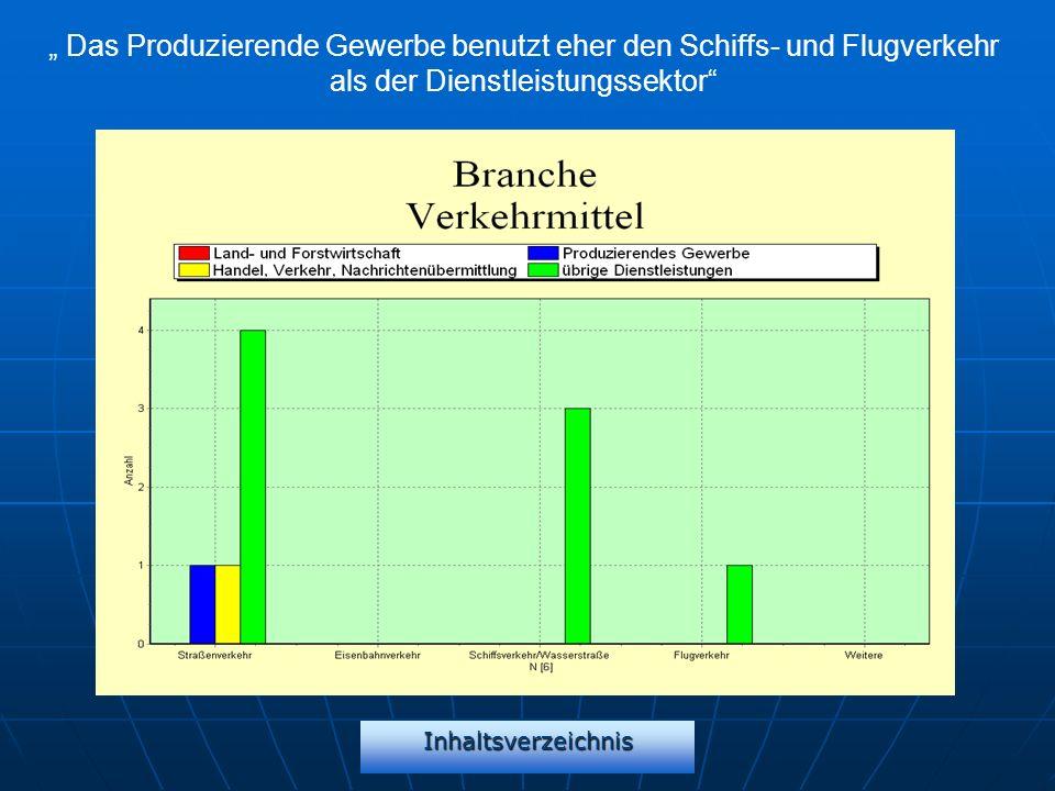 Inhaltsverzeichnis Das Produzierende Gewerbe benutzt eher den Schiffs- und Flugverkehr als der Dienstleistungssektor