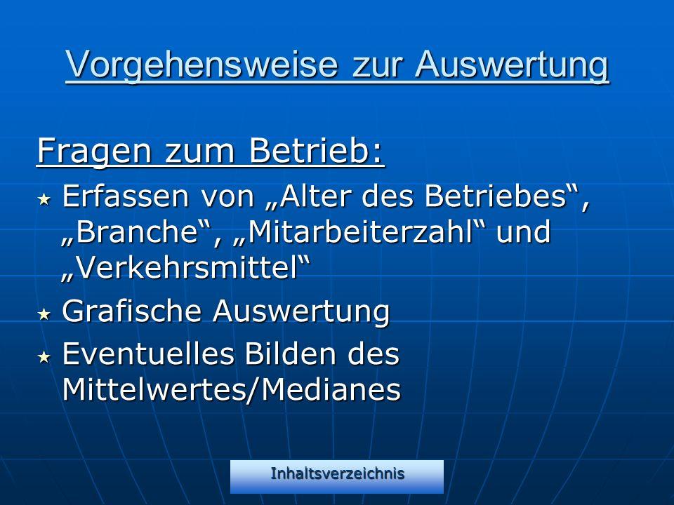 Inhaltsverzeichnis Was fehlt Ihnen in der Stadt Troisdorf.