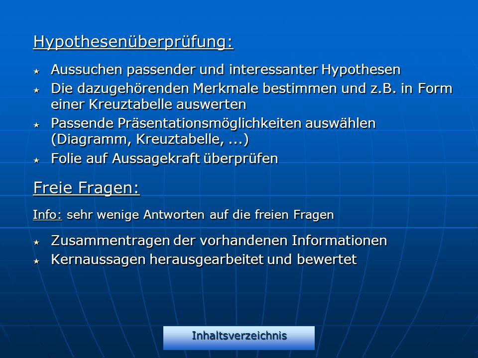 Inhaltsverzeichnis Hypothesenüberprüfung: Aussuchen passender und interessanter Hypothesen Aussuchen passender und interessanter Hypothesen Die dazuge
