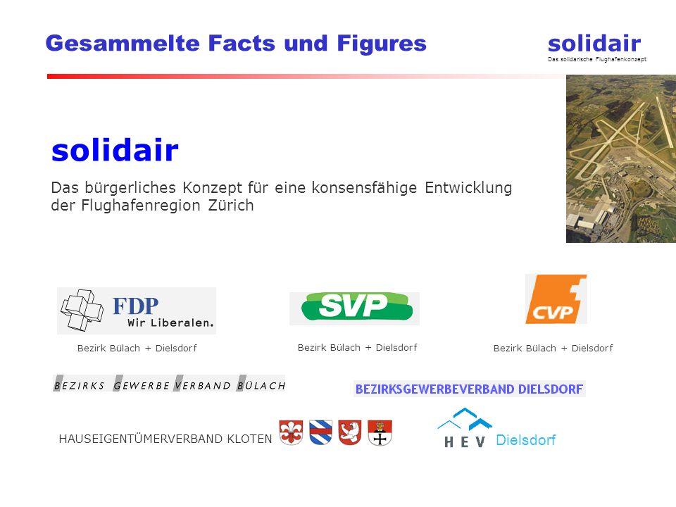 solidair Das solidarische Flughafenkonzept Gesammelte Facts und Figures solidair Das bürgerliches Konzept für eine konsensfähige Entwicklung der Flugh
