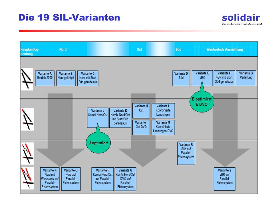 solidair Das solidarische Flughafenkonzept Die 19 SIL-Varianten E optimiert E DVO J optimiert