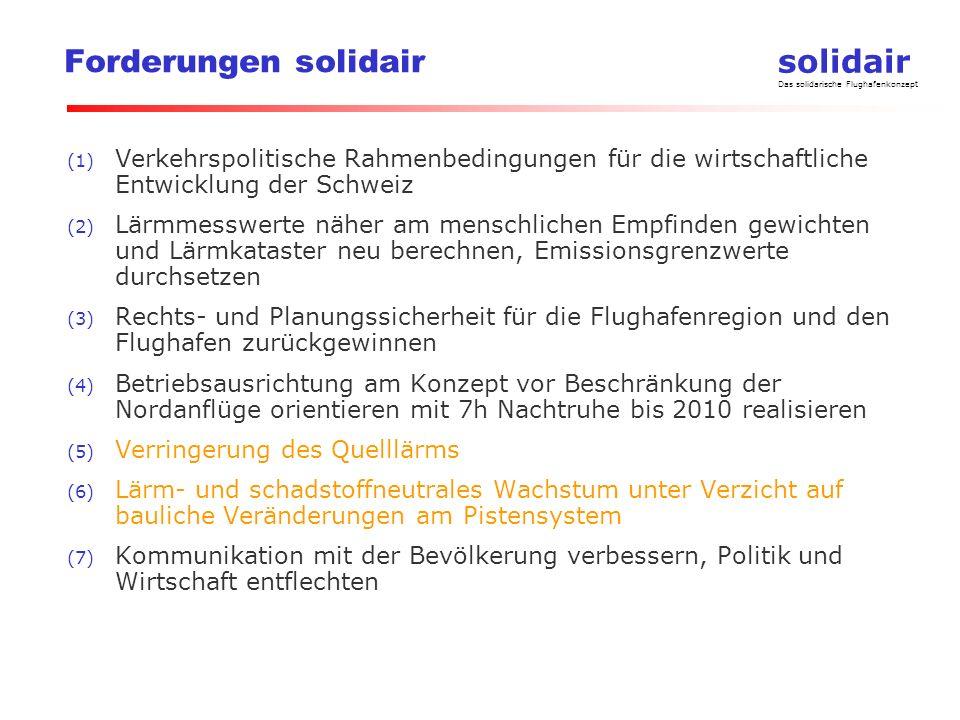 solidair Das solidarische Flughafenkonzept Forderungen solidair (1) Verkehrspolitische Rahmenbedingungen für die wirtschaftliche Entwicklung der Schwe
