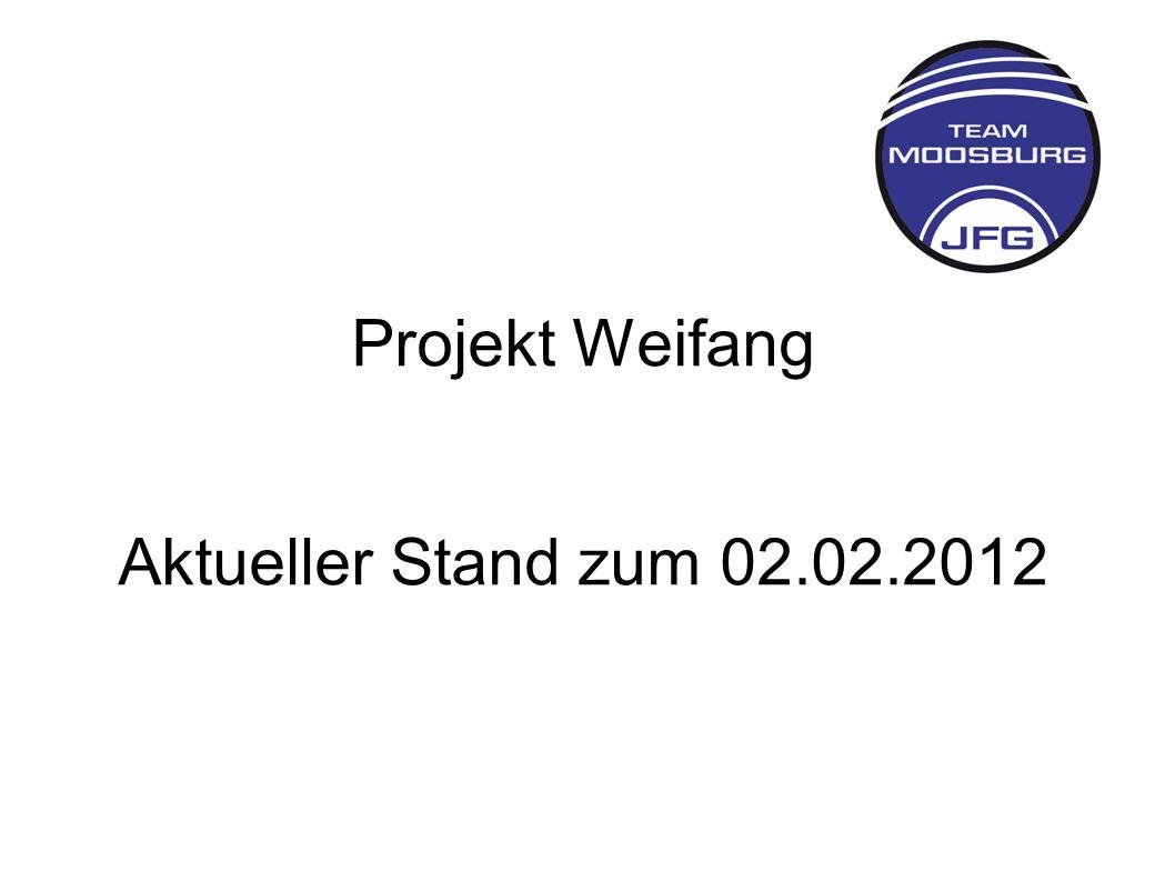 Projekt Weifang Aktueller Stand zum 02.02.2012