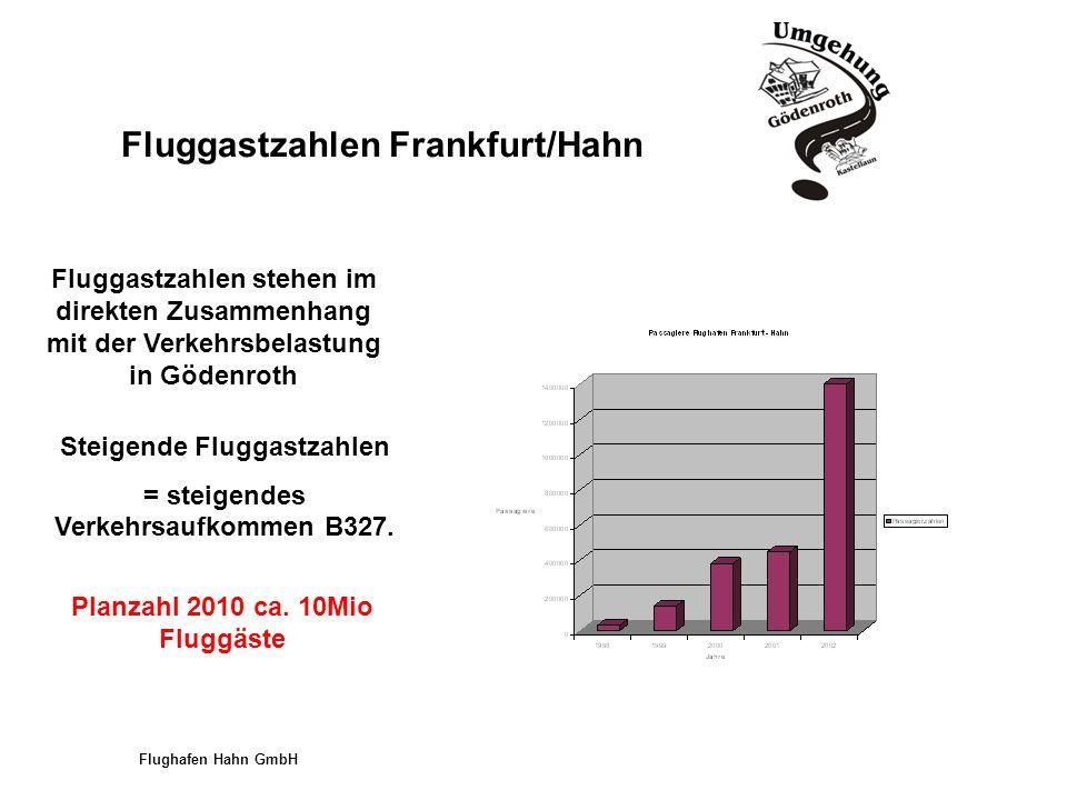 Steigende Fluggastzahlen = steigendes Verkehrsaufkommen B327. Fluggastzahlen Frankfurt/Hahn Planzahl 2010 ca. 10Mio Fluggäste Fluggastzahlen stehen im