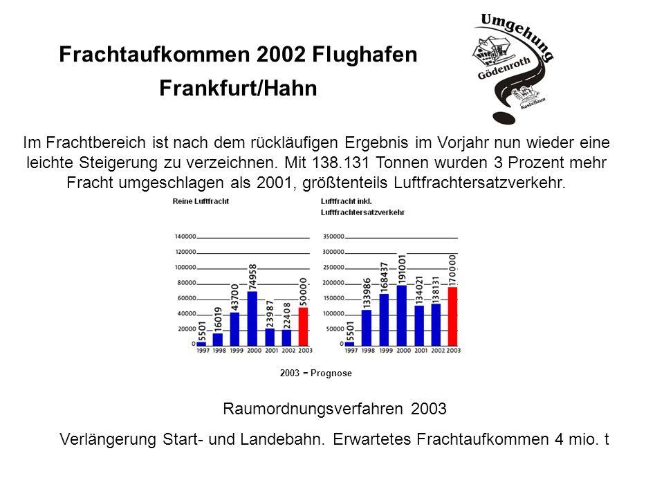 Frachtaufkommen 2002 Flughafen Frankfurt/Hahn Im Frachtbereich ist nach dem rückläufigen Ergebnis im Vorjahr nun wieder eine leichte Steigerung zu ver