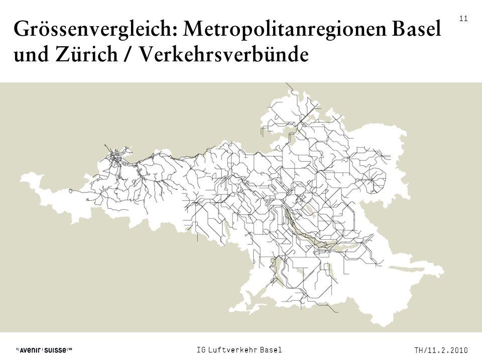 TH/11.2.2010 11 Grössenvergleich: Metropolitanregionen Basel und Zürich / Verkehrsverbünde IG Luftverkehr Basel