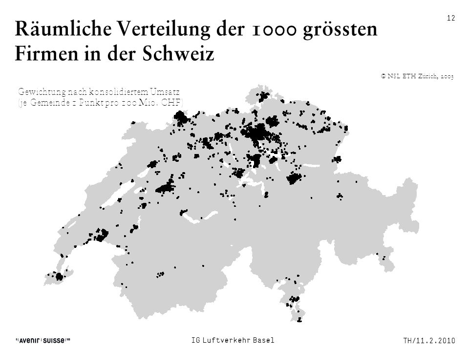 TH/11.2.2010 Räumliche Verteilung der 1000 grössten Firmen in der Schweiz © NSL ETH Zürich, 2003 Gewichtung nach konsolidiertem Umsatz (je Gemeinde 1