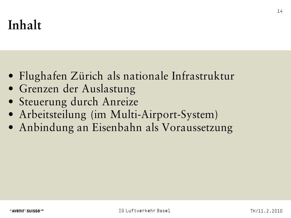 TH/11.2.2010 14 Inhalt Flughafen Zürich als nationale Infrastruktur Grenzen der Auslastung Steuerung durch Anreize Arbeitsteilung (im Multi-Airport-Sy