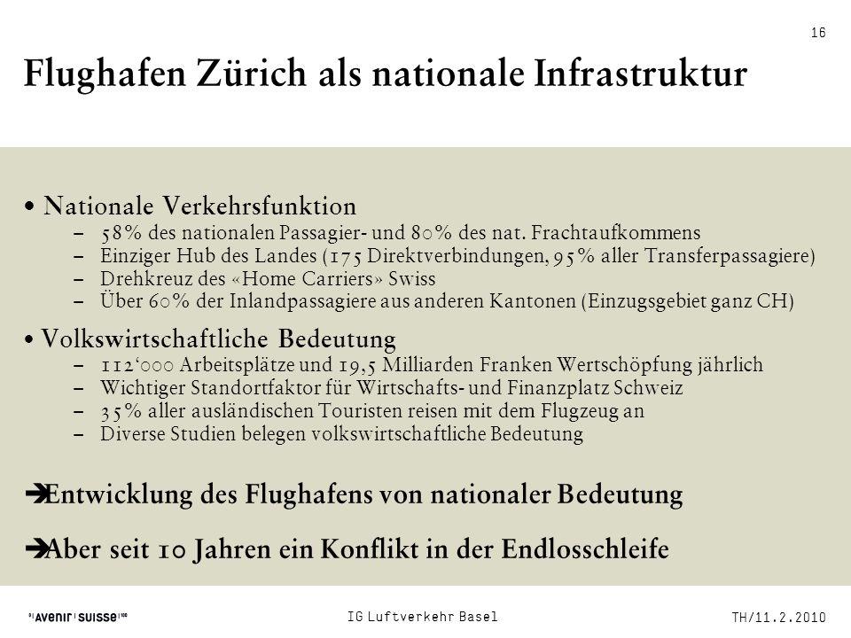 TH/11.2.2010 16 Flughafen Zürich als nationale Infrastruktur Nationale Verkehrsfunktion –58% des nationalen Passagier- und 80% des nat. Frachtaufkomme