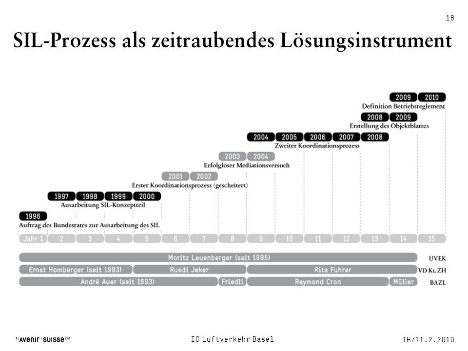 SIL-Prozess als zeitraubendes Lösungsinstrument TH/11.2.2010 IG Luftverkehr Basel 18