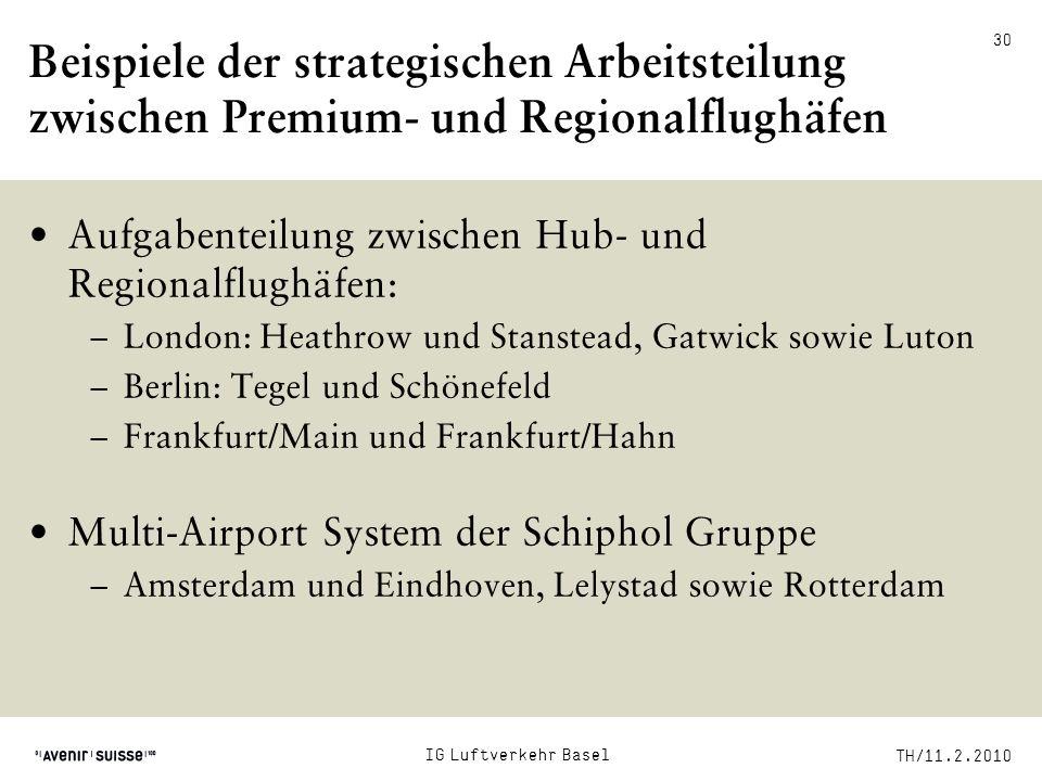 Beispiele der strategischen Arbeitsteilung zwischen Premium- und Regionalflughäfen Aufgabenteilung zwischen Hub- und Regionalflughäfen: –London: Heath