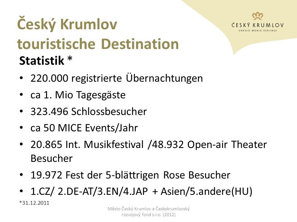 Český Krumlov touristische Destination Statistik * 220.000 registrierte Übernachtungen ca 1. Mio Tagesgäste 323.496 Schlossbesucher ca 50 MICE Events/