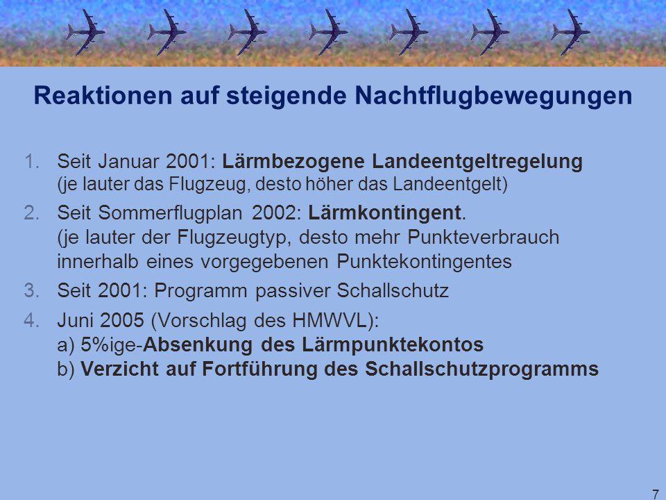 7 Reaktionen auf steigende Nachtflugbewegungen Seit Januar 2001: Lärmbezogene Landeentgeltregelung (je lauter das Flugzeug, desto höher das Landeentge