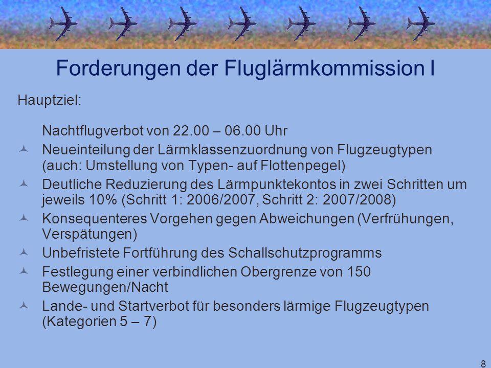 8 Forderungen der Fluglärmkommission I Hauptziel: Nachtflugverbot von 22.00 – 06.00 Uhr Neueinteilung der Lärmklassenzuordnung von Flugzeugtypen (auch
