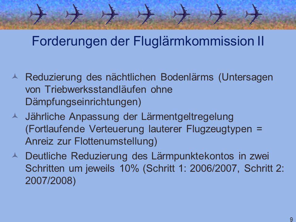 9 Forderungen der Fluglärmkommission II Reduzierung des nächtlichen Bodenlärms (Untersagen von Triebwerksstandläufen ohne Dämpfungseinrichtungen) Jähr