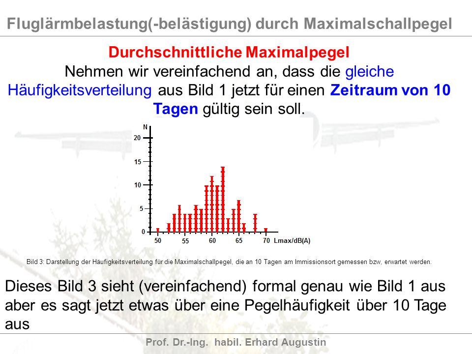 Fluglärmbelastung(-belästigung) durch Maximalschallpegel Prof. Dr.-Ing. habil. Erhard Augustin Durchschnittliche Maximalpegel Nehmen wir vereinfachend