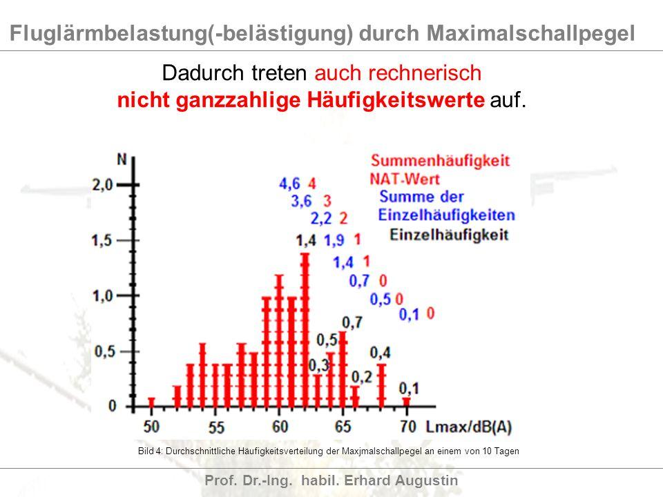 Fluglärmbelastung(-belästigung) durch Maximalschallpegel Prof. Dr.-Ing. habil. Erhard Augustin Dadurch treten auch rechnerisch nicht ganzzahlige Häufi