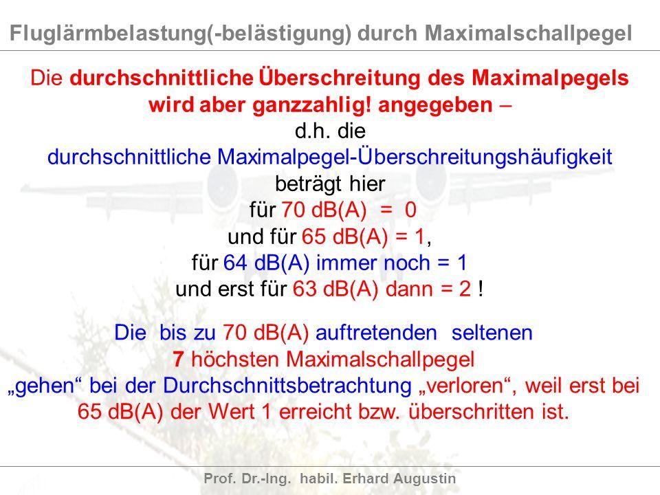 Fluglärmbelastung(-belästigung) durch Maximalschallpegel Prof. Dr.-Ing. habil. Erhard Augustin Die bis zu 70 dB(A) auftretenden seltenen 7 höchsten Ma