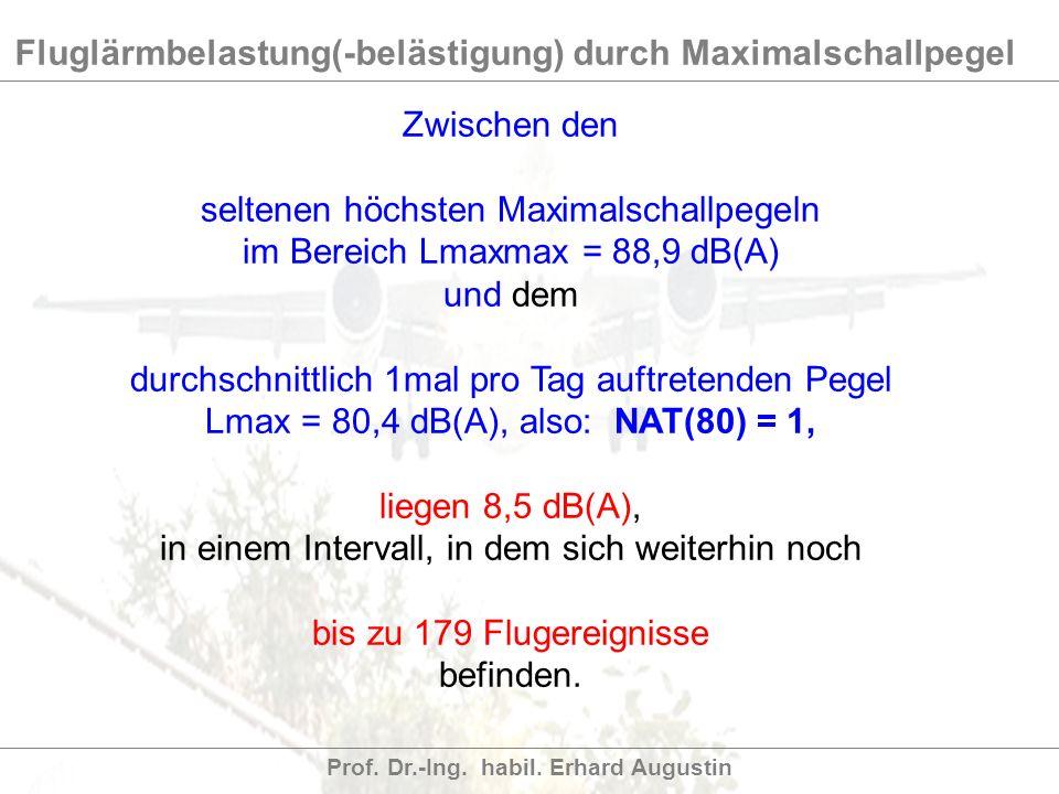 Fluglärmbelastung(-belästigung) durch Maximalschallpegel Prof. Dr.-Ing. habil. Erhard Augustin Zwischen den seltenen höchsten Maximalschallpegeln im B