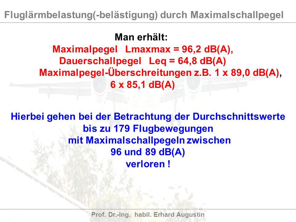 Fluglärmbelastung(-belästigung) durch Maximalschallpegel Prof. Dr.-Ing. habil. Erhard Augustin Man erhält: Maximalpegel Lmaxmax = 96,2 dB(A), Dauersch