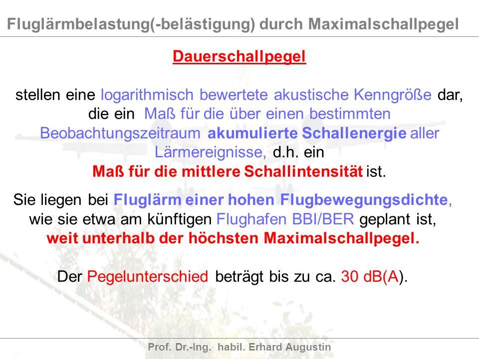 Fluglärmbelastung(-belästigung) durch Maximalschallpegel Prof. Dr.-Ing. habil. Erhard Augustin Dauerschallpegel stellen eine logarithmisch bewertete a