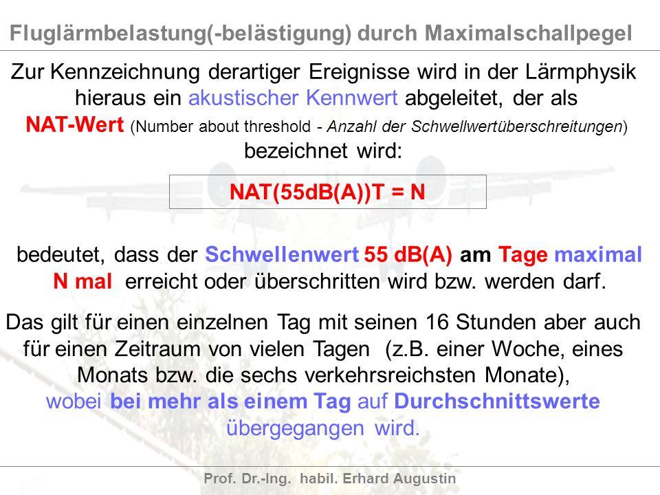 Fluglärmbelastung(-belästigung) durch Maximalschallpegel Prof. Dr.-Ing. habil. Erhard Augustin Zur Kennzeichnung derartiger Ereignisse wird in der Lär