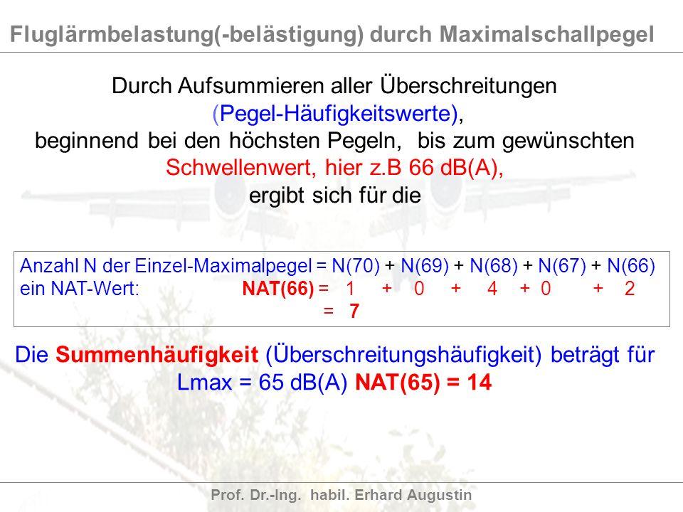 Fluglärmbelastung(-belästigung) durch Maximalschallpegel Prof. Dr.-Ing. habil. Erhard Augustin Durch Aufsummieren aller Überschreitungen (Pegel-Häufig