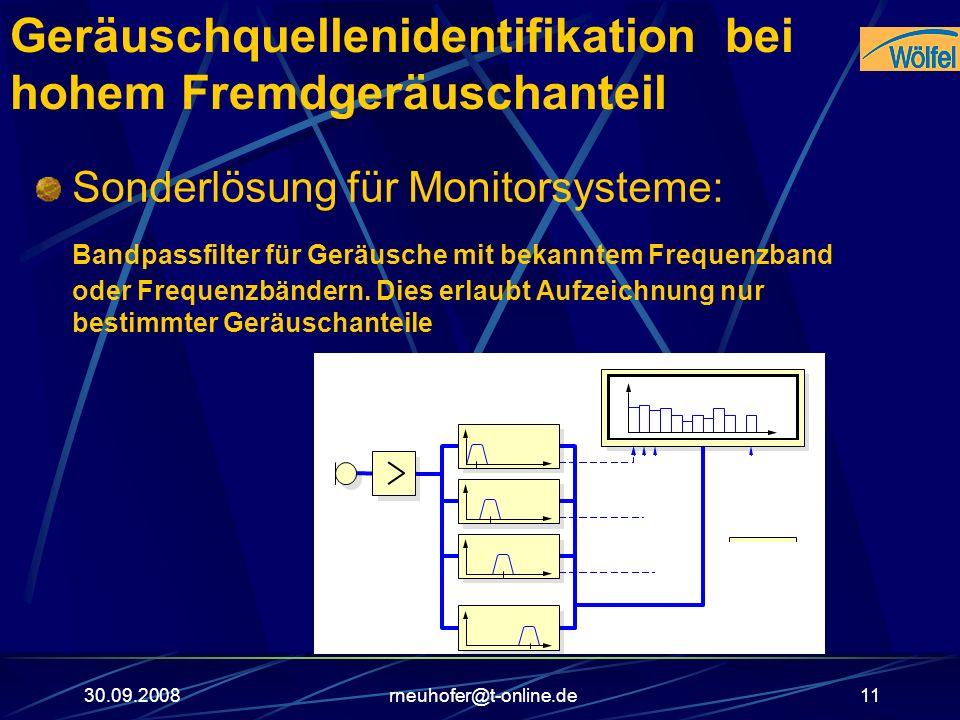 30.09.2008rneuhofer@t-online.de11 Geräuschquellenidentifikation bei hohem Fremdgeräuschanteil Sonderlösung für Monitorsysteme: Bandpassfilter für Gerä