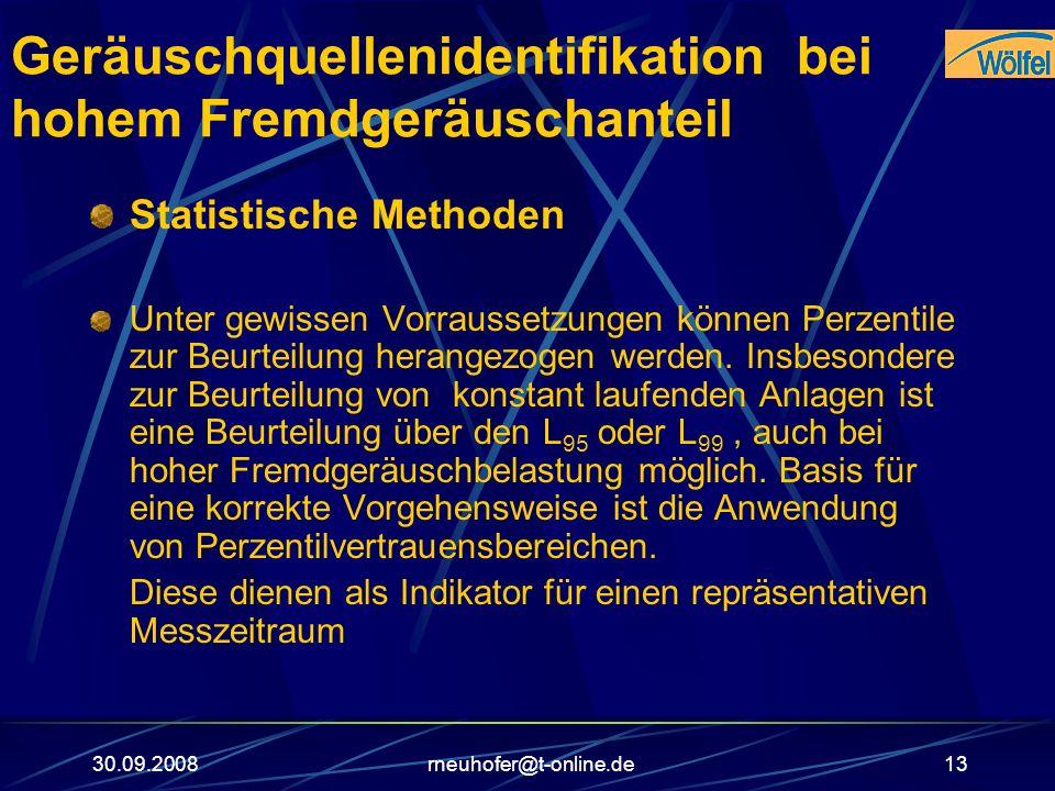 30.09.2008rneuhofer@t-online.de13 Geräuschquellenidentifikation bei hohem Fremdgeräuschanteil Statistische Methoden Unter gewissen Vorraussetzungen kö