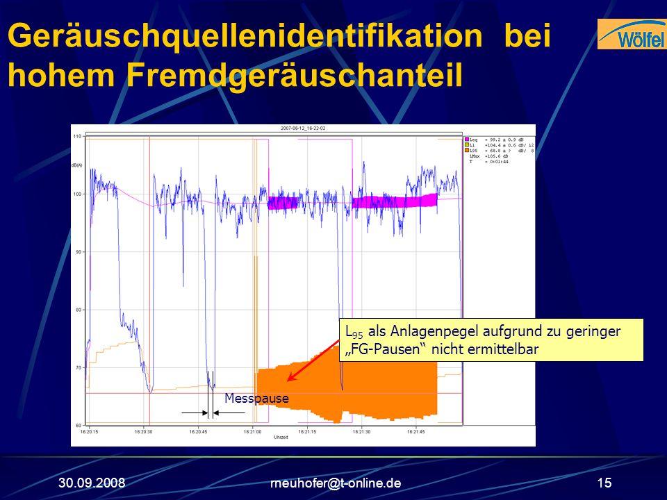 30.09.2008rneuhofer@t-online.de15 Geräuschquellenidentifikation bei hohem Fremdgeräuschanteil L 95 als Anlagenpegel aufgrund zu geringer FG-Pausen nic