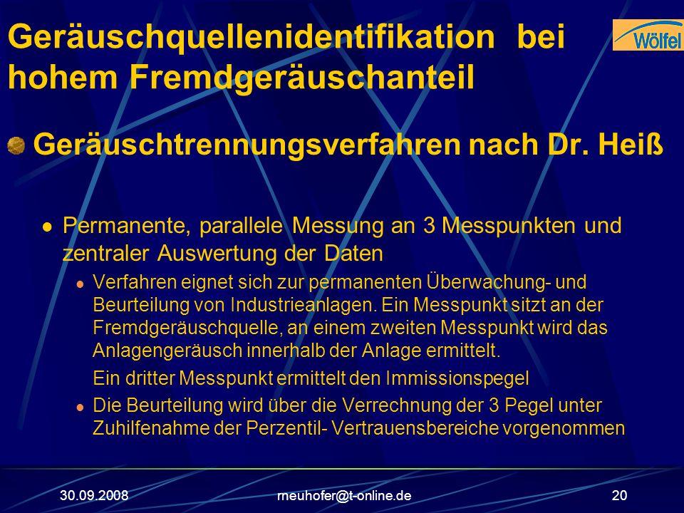 30.09.2008rneuhofer@t-online.de20 Geräuschquellenidentifikation bei hohem Fremdgeräuschanteil Geräuschtrennungsverfahren nach Dr. Heiß Permanente, par
