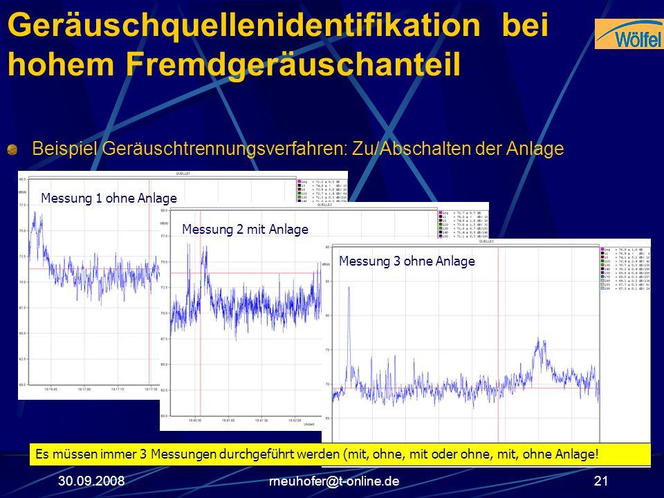 30.09.2008rneuhofer@t-online.de21 Geräuschquellenidentifikation bei hohem Fremdgeräuschanteil Beispiel Geräuschtrennungsverfahren: Zu/Abschalten der A