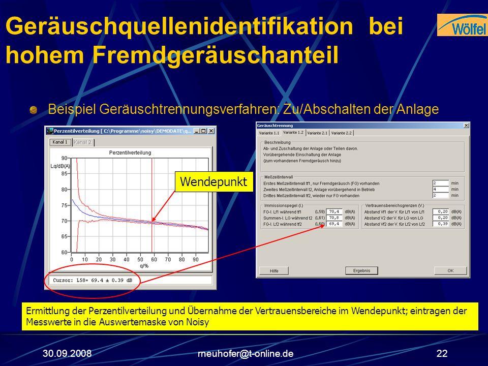 30.09.2008rneuhofer@t-online.de22 Geräuschquellenidentifikation bei hohem Fremdgeräuschanteil Beispiel Geräuschtrennungsverfahren: Zu/Abschalten der A