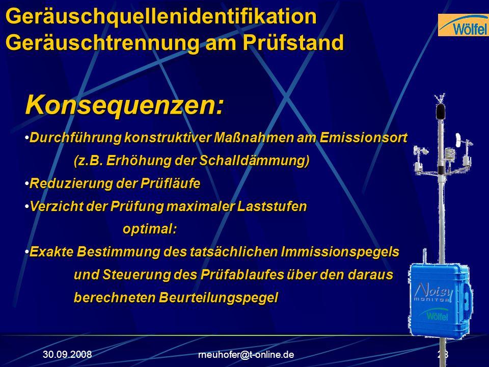 30.09.2008rneuhofer@t-online.de28 Konsequenzen: Durchführung konstruktiver Maßnahmen am EmissionsortDurchführung konstruktiver Maßnahmen am Emissionso