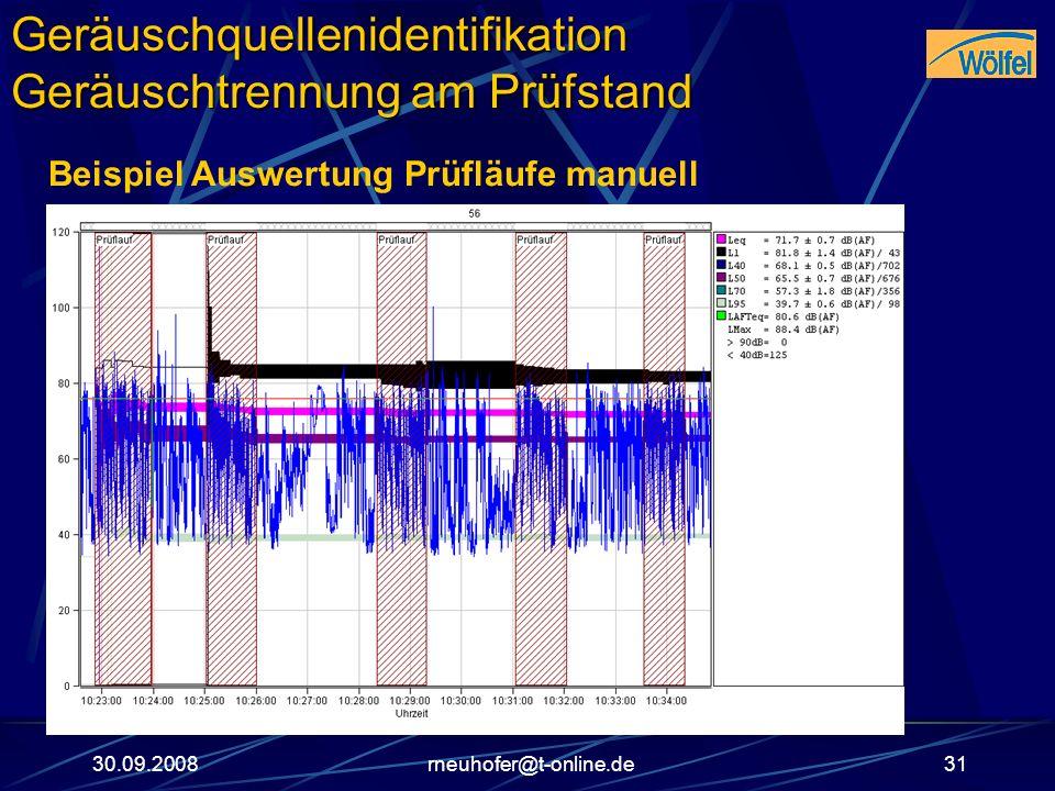 30.09.2008rneuhofer@t-online.de31 Beispiel Auswertung Prüfläufe manuellGeräuschquellenidentifikation Geräuschtrennung am Prüfstand