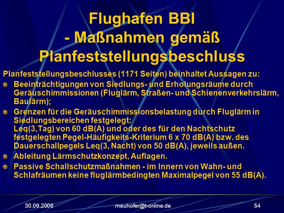 30.09.2008rneuhofer@t-online.de54 Flughafen BBI - Maßnahmen gemäß Planfeststellungsbeschluss Planfeststellungsbeschlusses (1171 Seiten) beinhaltet Aus