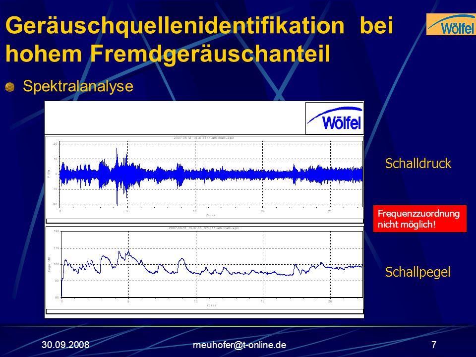 30.09.2008rneuhofer@t-online.de7 Geräuschquellenidentifikation bei hohem Fremdgeräuschanteil Spektralanalyse Schalldruck Schallpegel Frequenzzuordnung