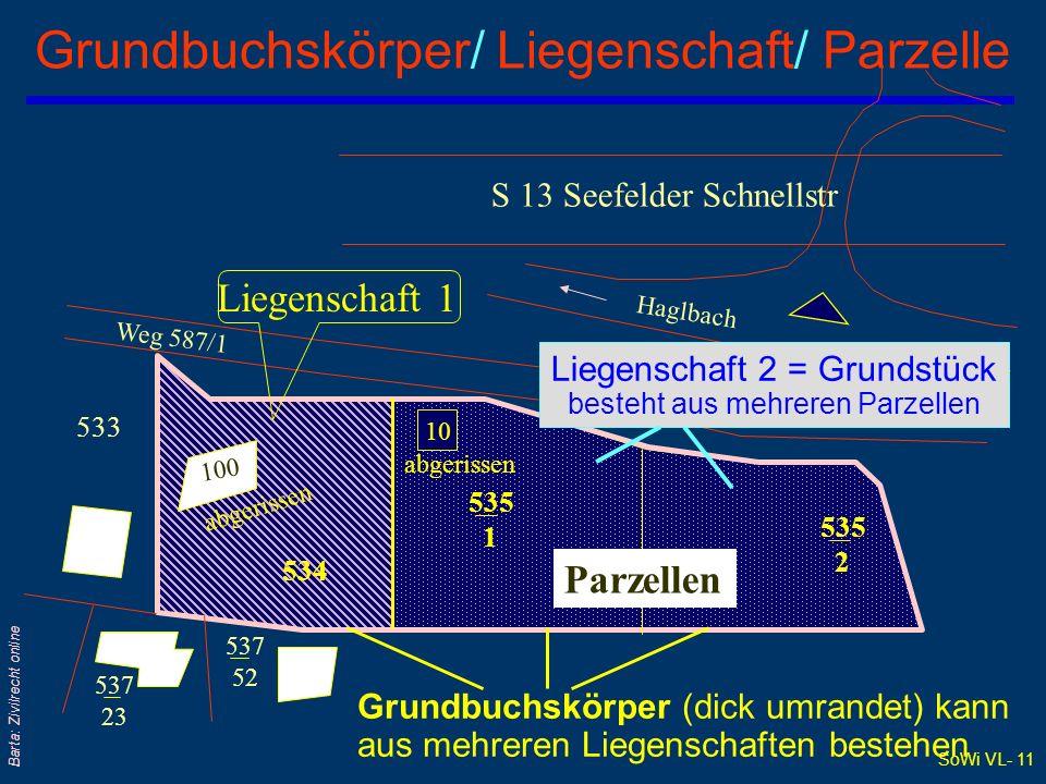 SoWi VL- 11 Barta: Zivilrecht online Grundbuchskörper/ Liegenschaft/ Parzelle 534 100 abgerissen 533 537 52 537 23 Parzellen 535 1 10 abgerissen 535 2