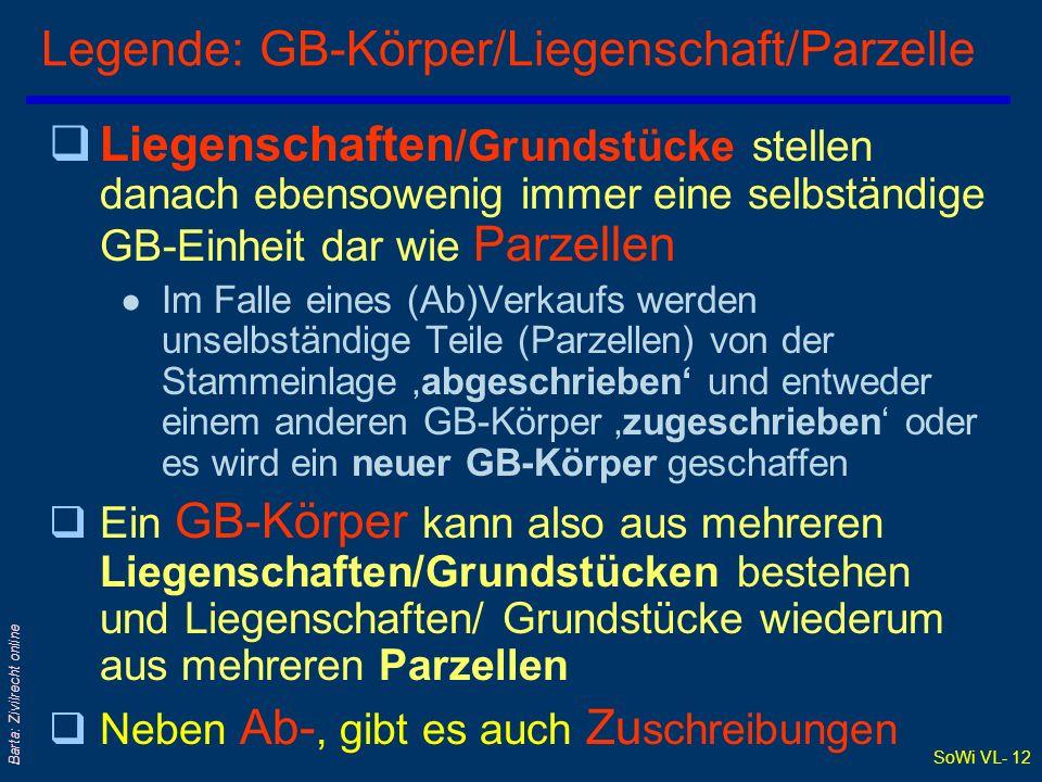 SoWi VL- 12 Barta: Zivilrecht online Legende: GB-Körper/Liegenschaft/Parzelle qLiegenschaften /Grundstücke stellen danach ebensowenig immer eine selbs