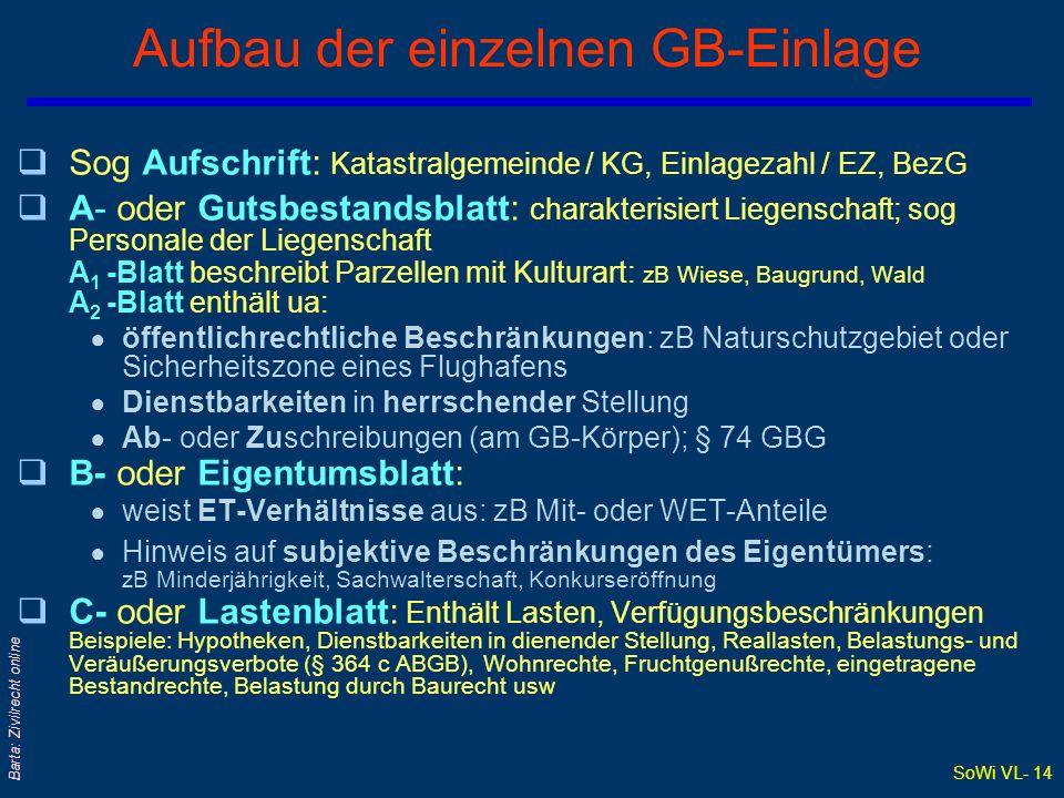 SoWi VL- 14 Barta: Zivilrecht online Aufbau der einzelnen GB-Einlage qSog Aufschrift: Katastralgemeinde / KG, Einlagezahl / EZ, BezG qA- oder Gutsbest