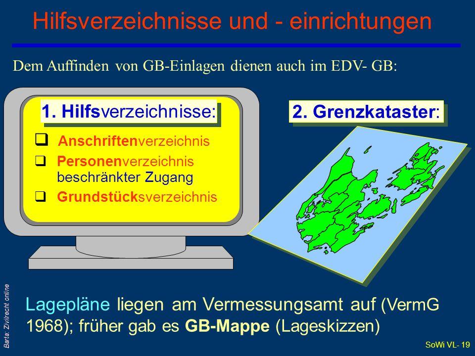 SoWi VL- 19 Barta: Zivilrecht online 2. Grenzkataster: Hilfsverzeichnisse und - einrichtungen Anschriftenverzeichnis Personenverzeichnis beschränkter