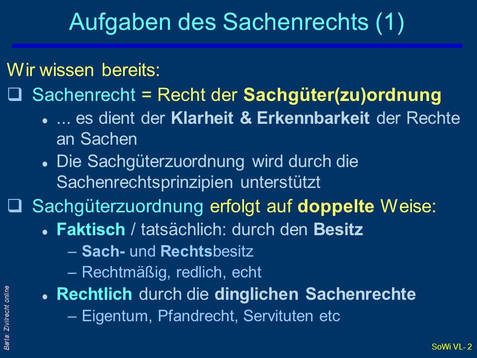 SoWi VL- 2 Barta: Zivilrecht online Aufgaben des Sachenrechts (1) Wir wissen bereits: qSachenrecht = Recht der Sachgüter(zu)ordnung l... es dient der