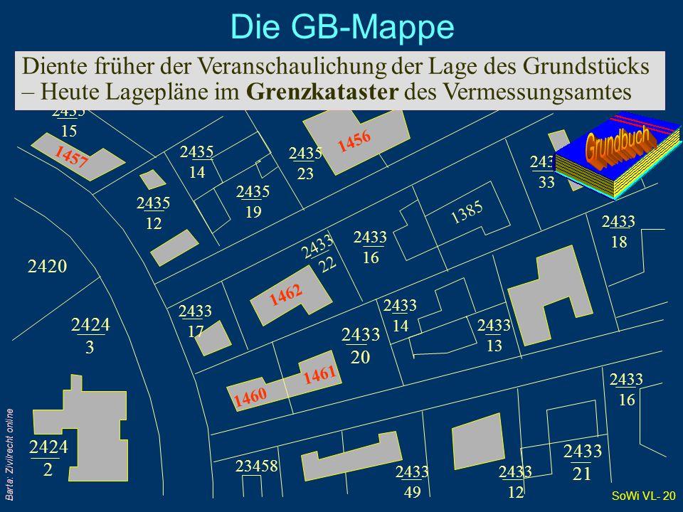 SoWi VL- 20 Barta: Zivilrecht online Die GB-Mappe 2433 21 2433 20 2433 33 2433 16 2433 49 2435 12 2435 15 23458 1457 1385 2435 23 2435 14 2435 19 2433